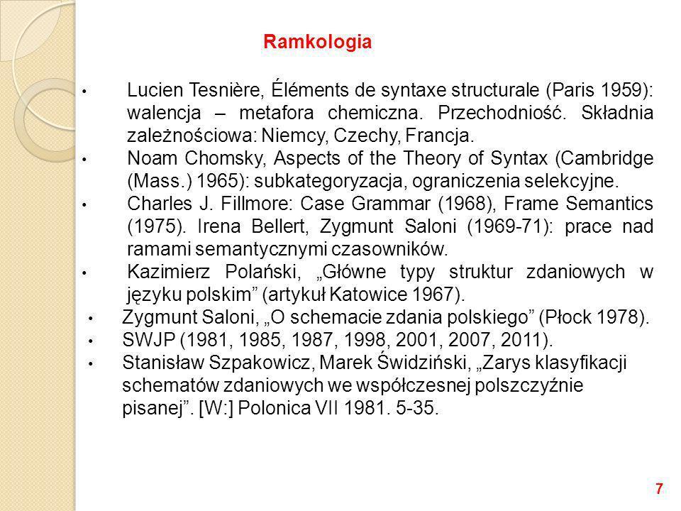 Lucien Tesnière, Éléments de syntaxe structurale (Paris 1959): walencja – metafora chemiczna. Przechodniość. Składnia zależnościowa: Niemcy, Czechy, F