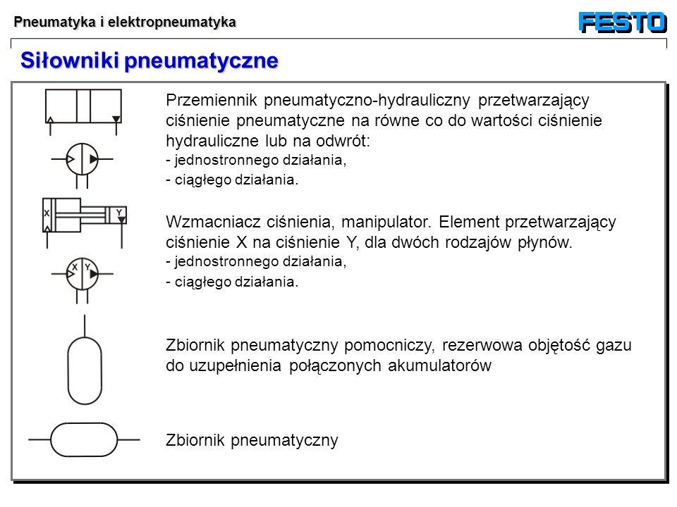Pneumatyka i elektropneumatyka Siłowniki pneumatyczne Przemiennik pneumatyczno-hydrauliczny przetwarzający ciśnienie pneumatyczne na równe co do warto
