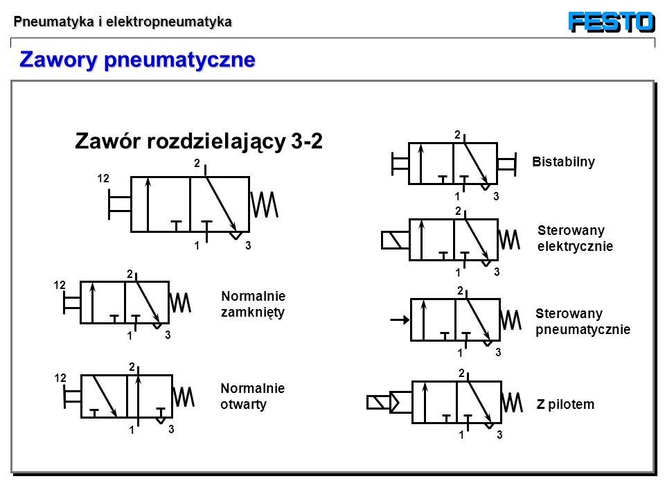 Pneumatyka i elektropneumatyka Zawór rozdzielający 3-2 2 1 3 12 2 1 3 2 1 3 2 1 3 2 1 3 2 1 3 2 1 3 Normalnie zamknięty Normalnie otwarty Bistabilny S