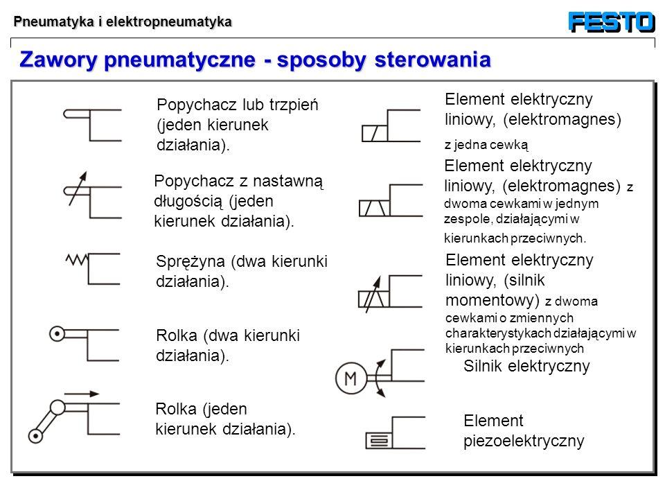 Pneumatyka i elektropneumatyka Sprężyna (dwa kierunki działania). Rolka (dwa kierunki działania). Rolka (jeden kierunek działania). Popychacz lub trzp