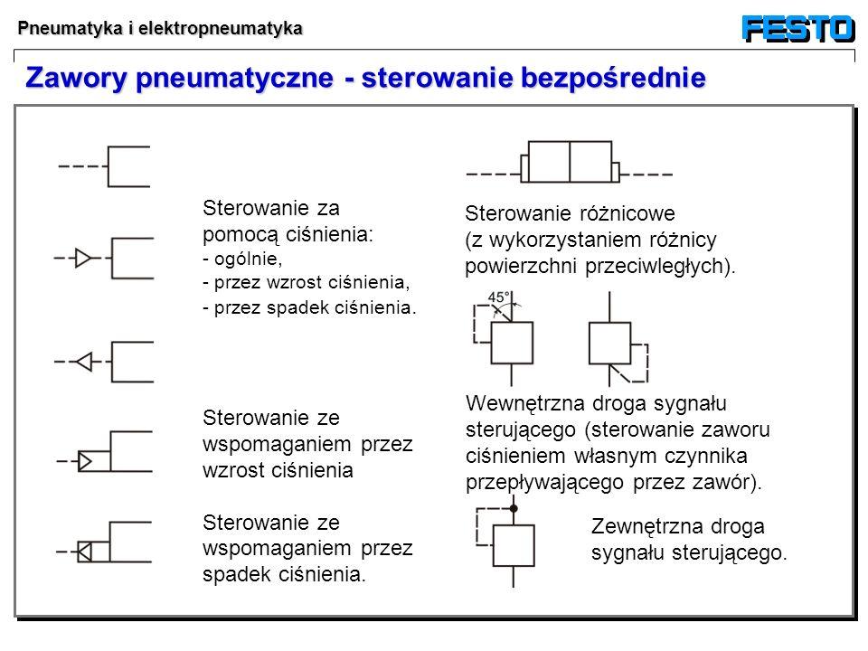 Pneumatyka i elektropneumatyka Sterowanie ze wspomaganiem przez wzrost ciśnienia Sterowanie ze wspomaganiem przez spadek ciśnienia. Sterowanie różnico