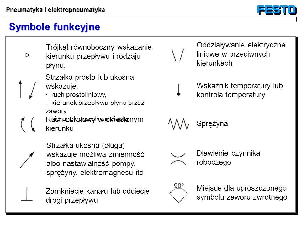 Pneumatyka i elektropneumatyka Symbole funkcyjne Trójkąt równoboczny wskazanie kierunku przepływu i rodzaju płynu. Strzałka prosta lub ukośna wskazuje
