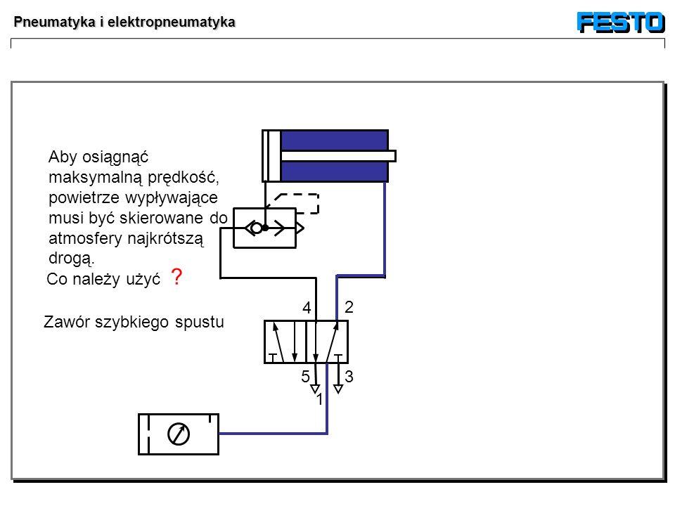 Pneumatyka i elektropneumatyka 35 4 2 1 Aby osiągnąć maksymalną prędkość, powietrze wypływające musi być skierowane do atmosfery najkrótszą drogą. Co