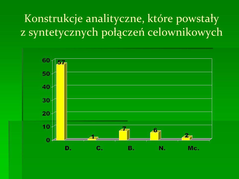 Konstrukcje analityczne, które powstały z syntetycznych połączeń celownikowych