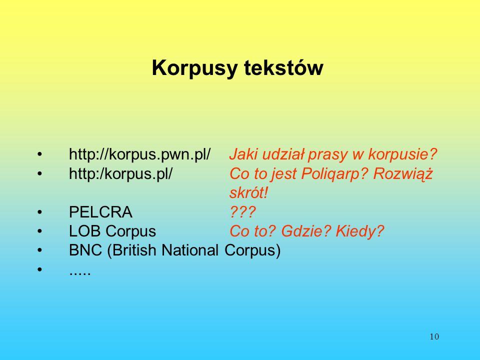 10 Korpusy tekstów http://korpus.pwn.pl/ Jaki udział prasy w korpusie? http:/korpus.pl/Co to jest Poliqarp? Rozwiąż skrót! PELCRA??? LOB CorpusCo to?