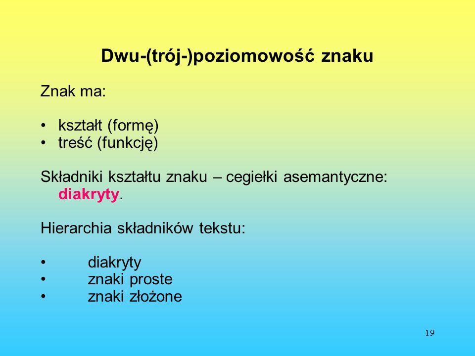 19 Dwu-(trój-)poziomowość znaku Znak ma: kształt (formę) treść (funkcję) Składniki kształtu znaku – cegiełki asemantyczne: diakryty. Hierarchia składn