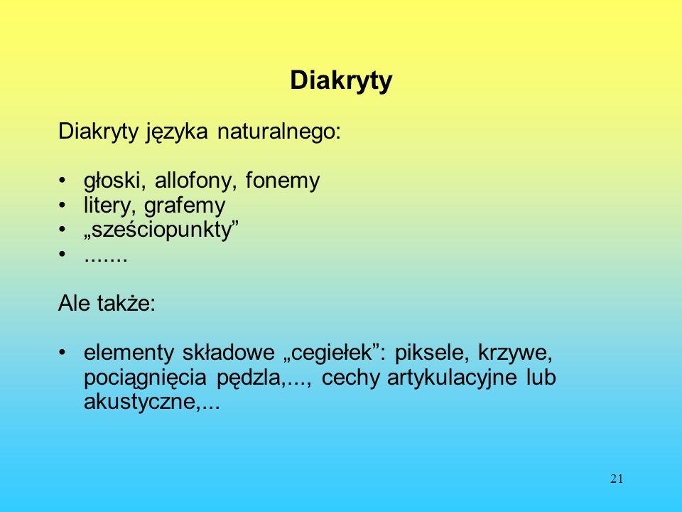 21 Diakryty Diakryty języka naturalnego: głoski, allofony, fonemy litery, grafemy sześciopunkty....... Ale także: elementy składowe cegiełek: piksele,