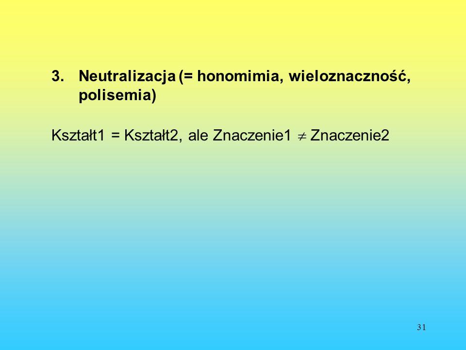 31 3.Neutralizacja (= honomimia, wieloznaczność, polisemia) Kształt1 = Kształt2, ale Znaczenie1 Znaczenie2