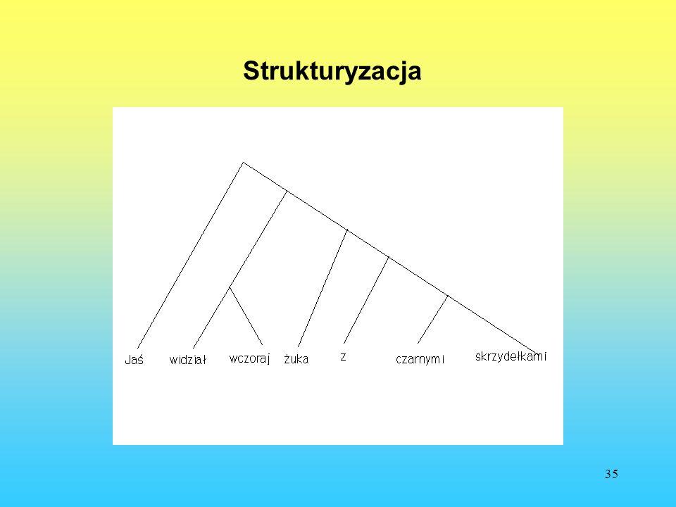 35 Strukturyzacja