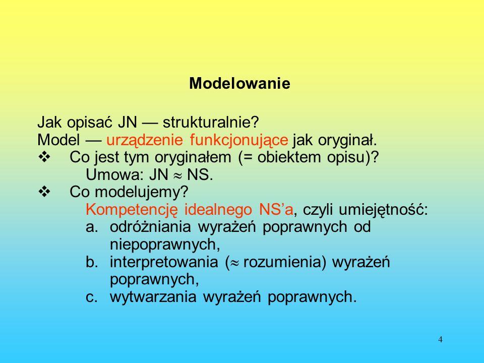 4 Modelowanie Jak opisać JN strukturalnie? Model urządzenie funkcjonujące jak oryginał. Co jest tym oryginałem (= obiektem opisu)? Umowa: JN NS. Co mo