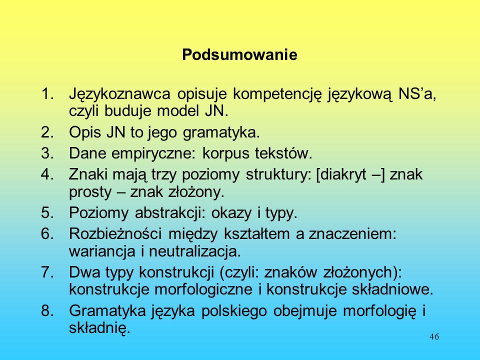 46 Podsumowanie 1.Językoznawca opisuje kompetencję językową NSa, czyli buduje model JN. 2.Opis JN to jego gramatyka. 3.Dane empiryczne: korpus tekstów