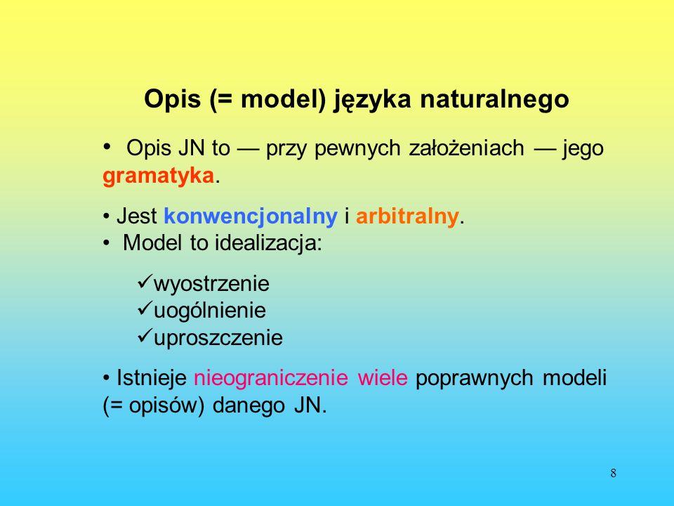 8 Opis (= model) języka naturalnego Opis JN to przy pewnych założeniach jego gramatyka. Jest konwencjonalny i arbitralny. Model to idealizacja: wyostr