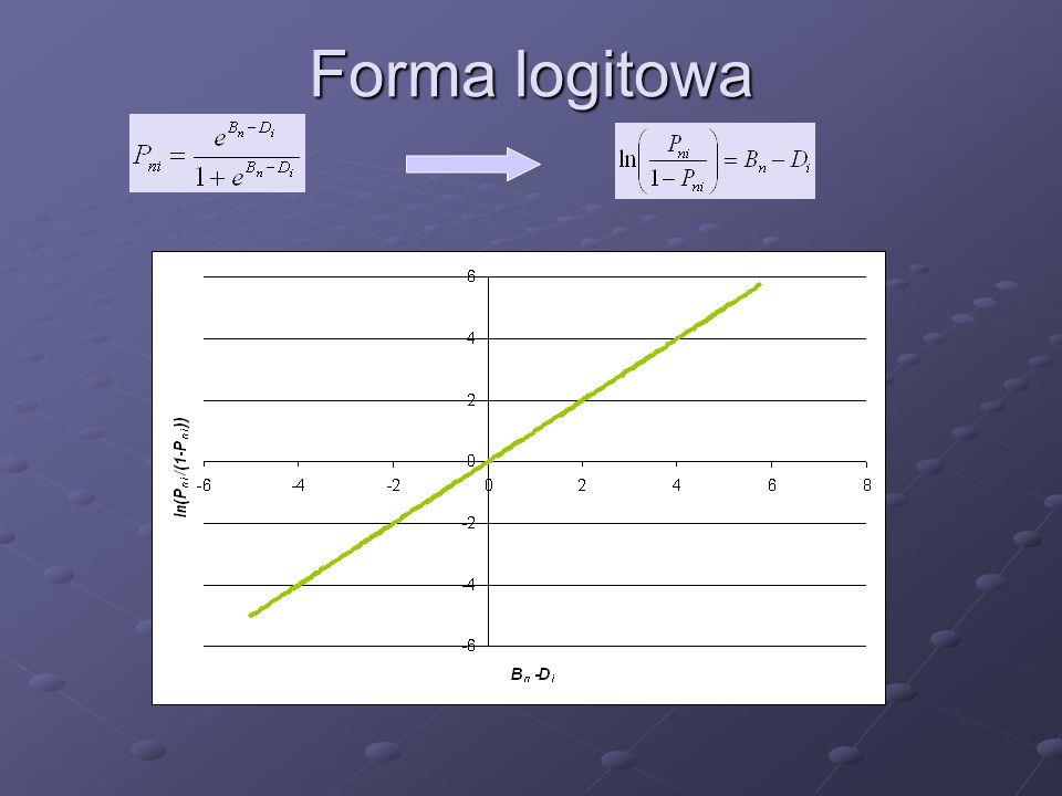 Forma logitowa