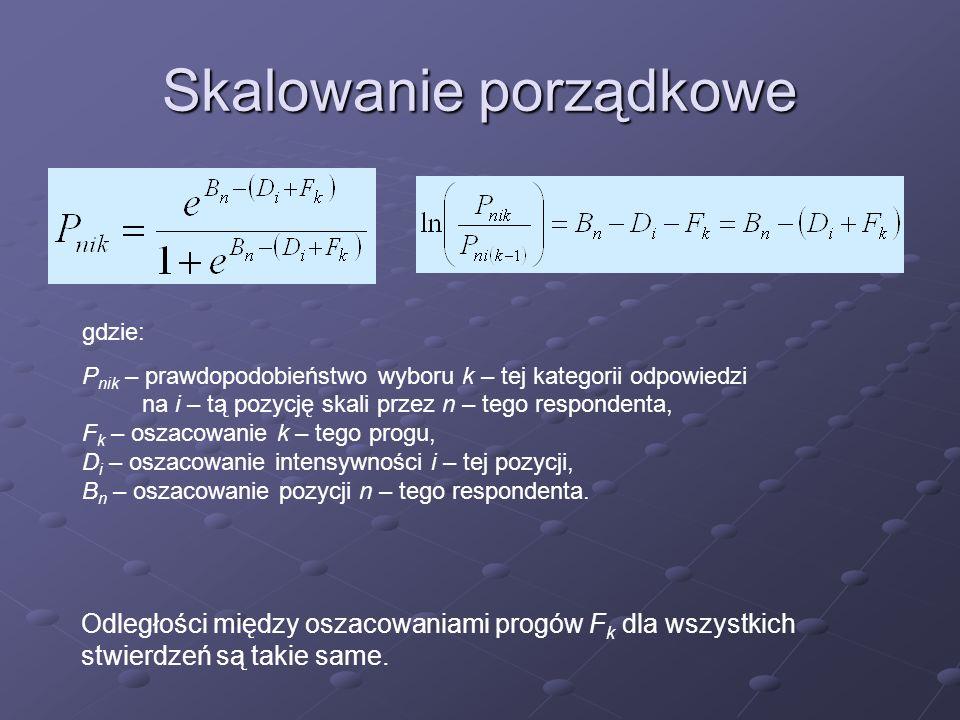 Skalowanie porządkowe gdzie: P nik – prawdopodobieństwo wyboru k – tej kategorii odpowiedzi na i – tą pozycję skali przez n – tego respondenta, F k –