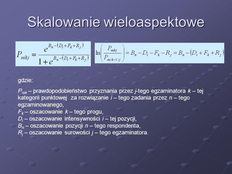 Skalowanie wieloaspektowe gdzie: P nik – prawdopodobieństwo przyznania przez j-tego egzaminatora k – tej kategorii punktowej za rozwiązanie i – tego z