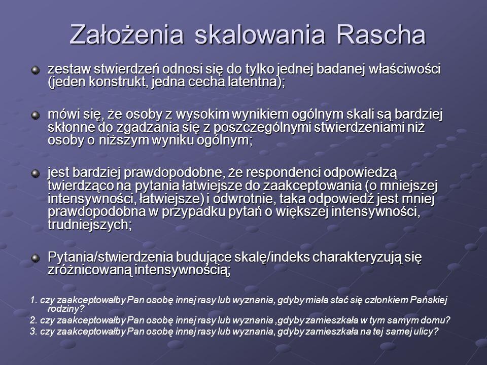 Typy skalowania Rascha 1.