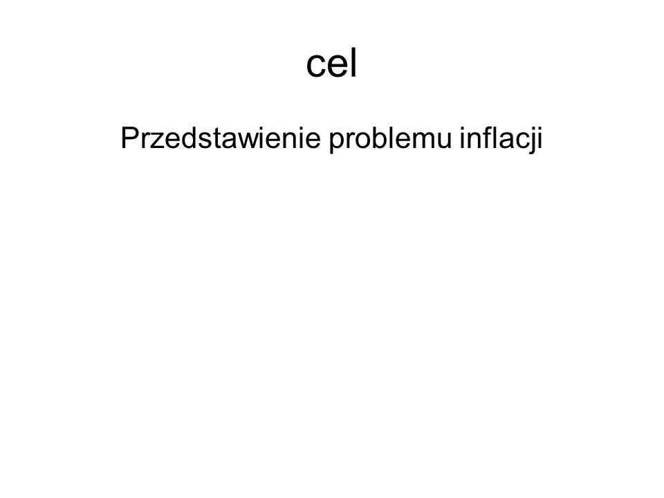 cel Przedstawienie problemu inflacji