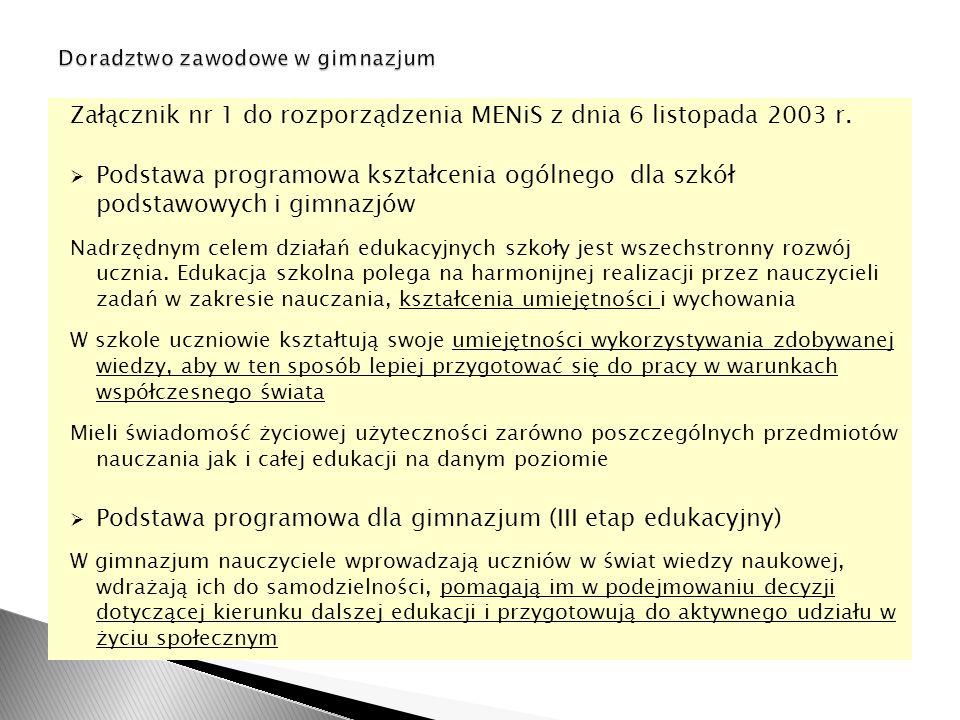 Załącznik nr 1 do rozporządzenia MENiS z dnia 6 listopada 2003 r.