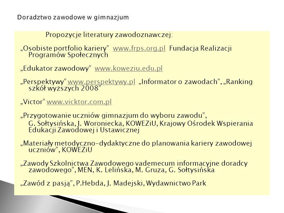 Edukator zawodowy- Wyniki badań A.