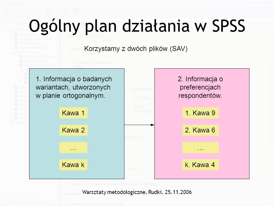 Warsztaty metodologiczne, Rudki, 25.11.2006 Ogólny plan działania w SPSS 1. Informacja o badanych wariantach, utworzonych w planie ortogonalnym. Kawa