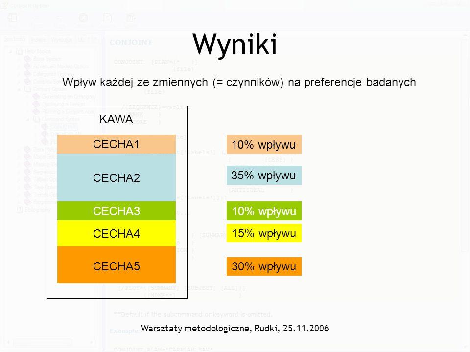 Warsztaty metodologiczne, Rudki, 25.11.2006 Wyniki CECHA1 CECHA2 CECHA3 CECHA4 CECHA5 KAWA Wpływ każdej ze zmiennych (= czynników) na preferencje bada