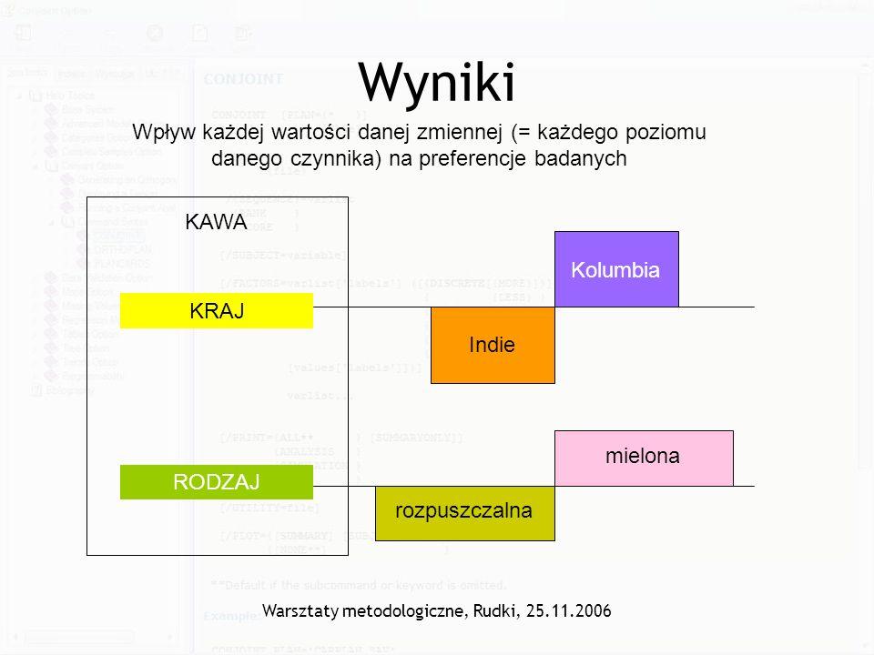 Warsztaty metodologiczne, Rudki, 25.11.2006 Wyniki KAWA Wpływ każdej wartości danej zmiennej (= każdego poziomu danego czynnika) na preferencje badany