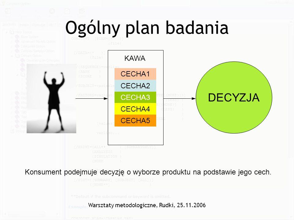Warsztaty metodologiczne, Rudki, 25.11.2006 Ogólny plan badania CECHA1 CECHA2 CECHA3 CECHA4 CECHA5 KAWA DECYZJA Konsument podejmuje decyzję o wyborze