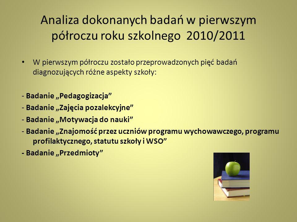 Badanie Pedagogizacja Badanie zostało przeprowadzone w dniu 14 września 2010 roku w Publicznej Szkole Podstawowej im.