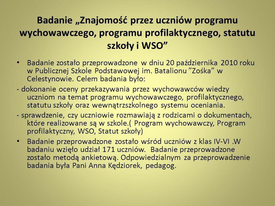 Badanie Znajomość przez uczniów programu wychowawczego, programu profilaktycznego, statutu szkoły i WSO Badanie zostało przeprowadzone w dniu 20 października 2010 roku w Publicznej Szkole Podstawowej im.