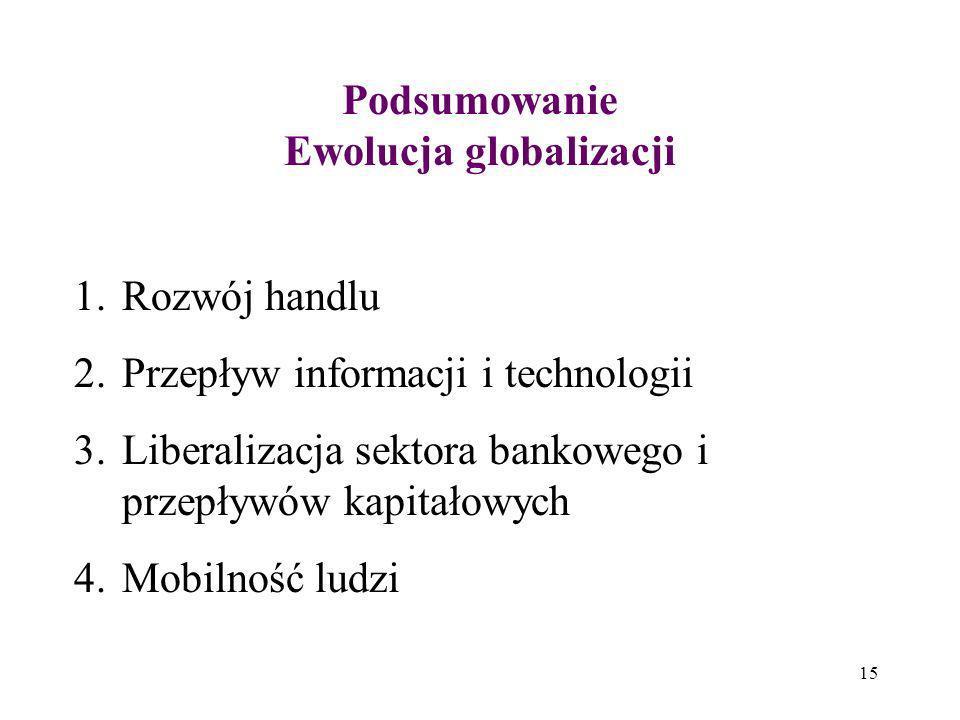 15 Podsumowanie Ewolucja globalizacji 1.Rozwój handlu 2.Przepływ informacji i technologii 3.Liberalizacja sektora bankowego i przepływów kapitałowych