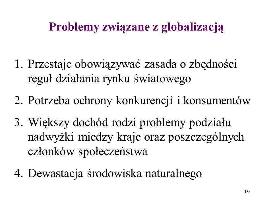 19 Problemy związane z globalizacją 1.Przestaje obowiązywać zasada o zbędności reguł działania rynku światowego 2.Potrzeba ochrony konkurencji i konsu