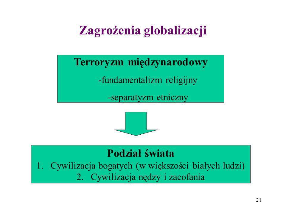 21 Zagrożenia globalizacji Terroryzm międzynarodowy -fundamentalizm religijny -separatyzm etniczny Podział świata 1.Cywilizacja bogatych (w większości