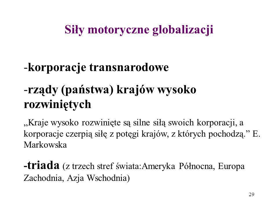 29 Siły motoryczne globalizacji -korporacje transnarodowe -rządy (państwa) krajów wysoko rozwiniętych Kraje wysoko rozwinięte są silne siłą swoich kor