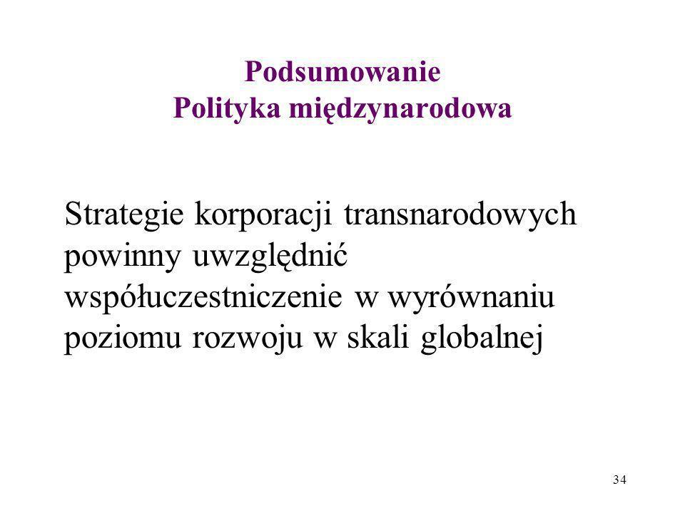 34 Podsumowanie Polityka międzynarodowa Strategie korporacji transnarodowych powinny uwzględnić współuczestniczenie w wyrównaniu poziomu rozwoju w ska
