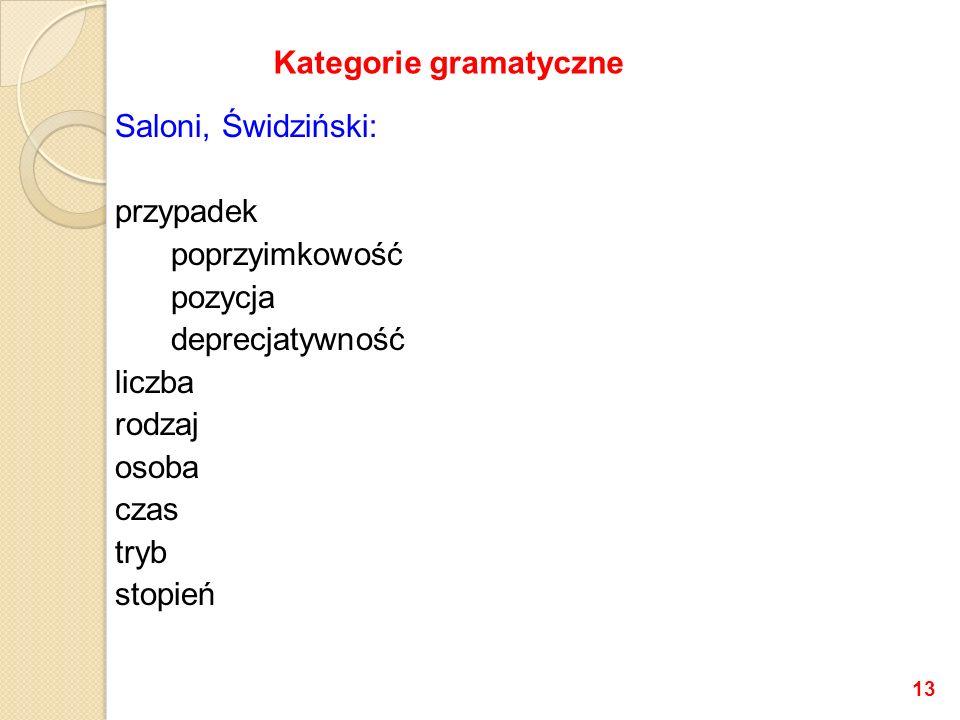 Saloni, Świdziński: przypadek poprzyimkowość pozycja deprecjatywność liczba rodzaj osoba czas tryb stopień Kategorie gramatyczne 13