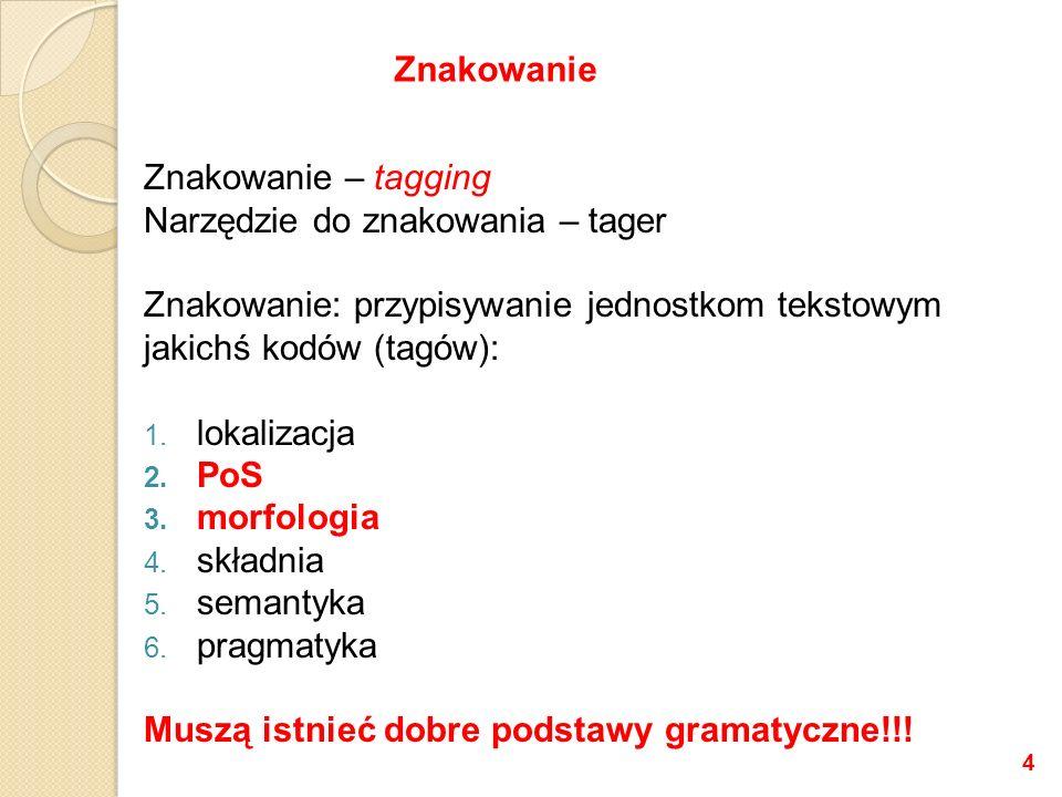 Adam Przepiórkowski Korpus IPI PAN - wersja wstępna INSTYTUT PODSTAW INFORMATYKI PAN Warszawa 2004 Korpus IPI PAN 5