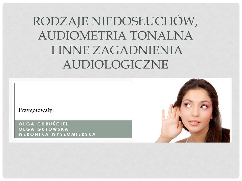 AUDIOGRAM- WYNIK BADANIA Audiogram stanowi graficzne przedstawienie wielkości ubytku słuchu dla różnych częstotliwości w zakresie częstotliwości słyszalnych.
