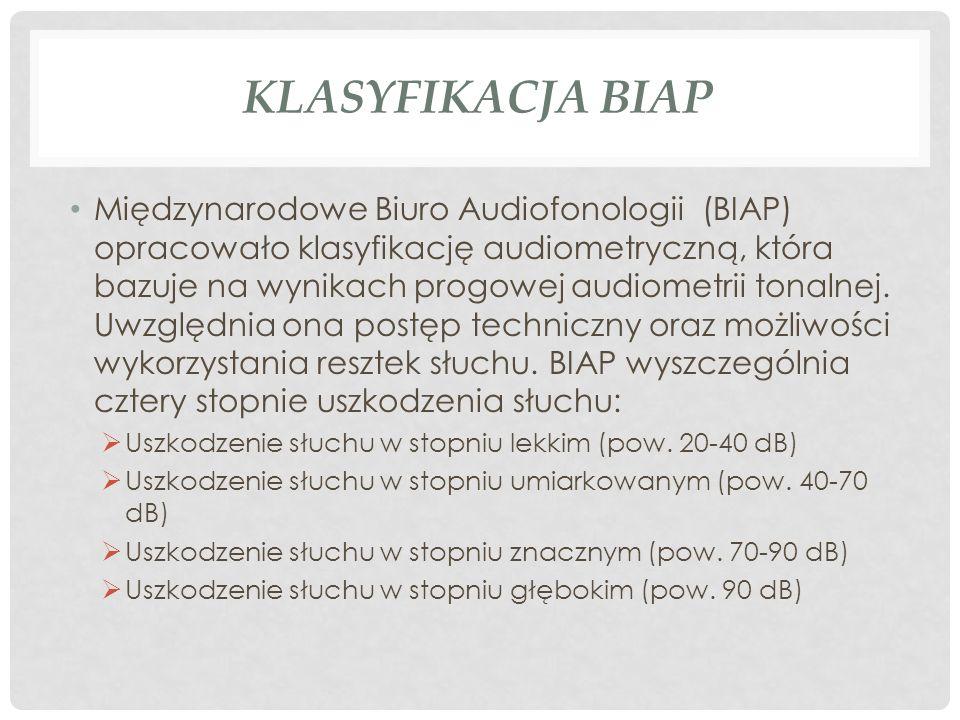 KLASYFIKACJA BIAP Międzynarodowe Biuro Audiofonologii (BIAP) opracowało klasyfikację audiometryczną, która bazuje na wynikach progowej audiometrii ton