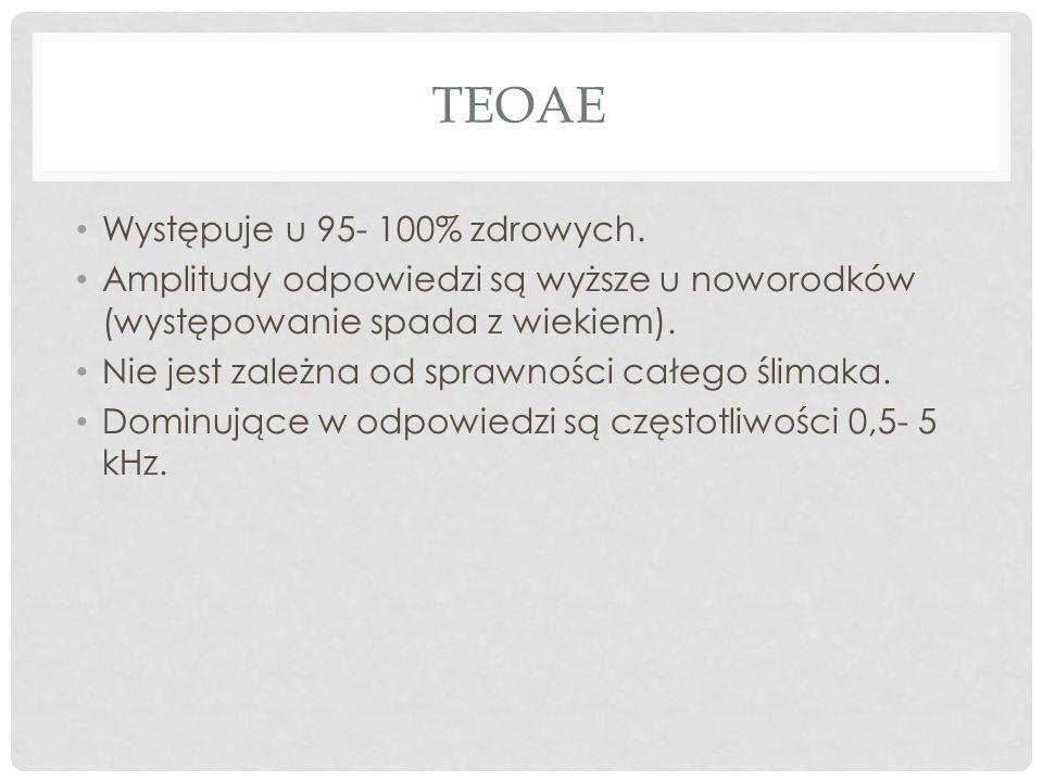 TEOAE Występuje u 95- 100% zdrowych. Amplitudy odpowiedzi są wyższe u noworodków (występowanie spada z wiekiem). Nie jest zależna od sprawności całego