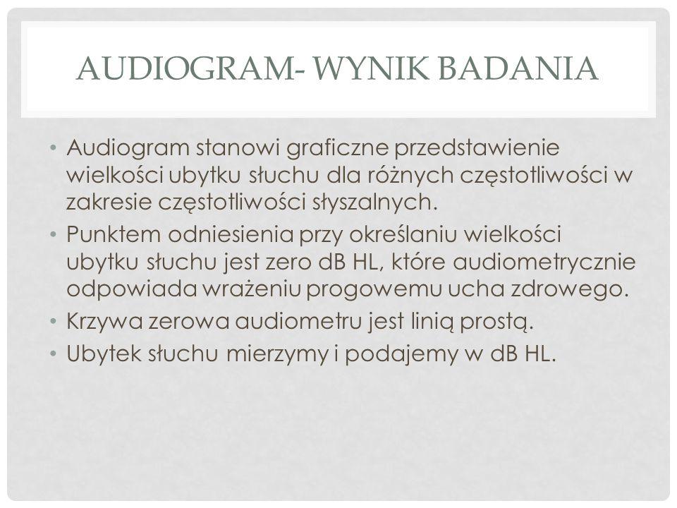 AUDIOGRAM- WYNIK BADANIA Audiogram stanowi graficzne przedstawienie wielkości ubytku słuchu dla różnych częstotliwości w zakresie częstotliwości słysz