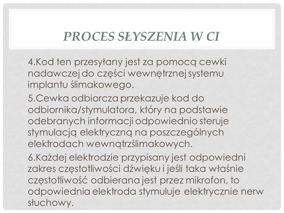 PROCES SŁYSZENIA W CI 4.Kod ten przesyłany jest za pomocą cewki nadawczej do części wewnętrznej systemu implantu ślimakowego. 5.Cewka odbiorcza przeka