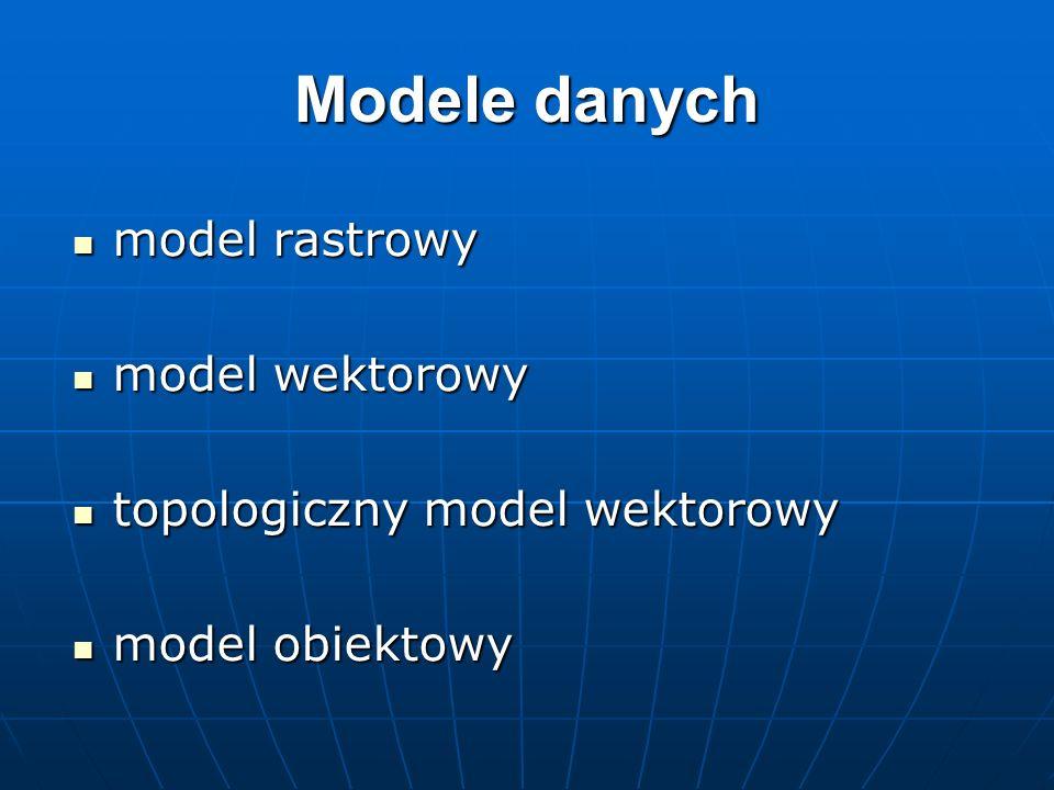 Modele danych model rastrowy model rastrowy model wektorowy model wektorowy topologiczny model wektorowy topologiczny model wektorowy model obiektowy