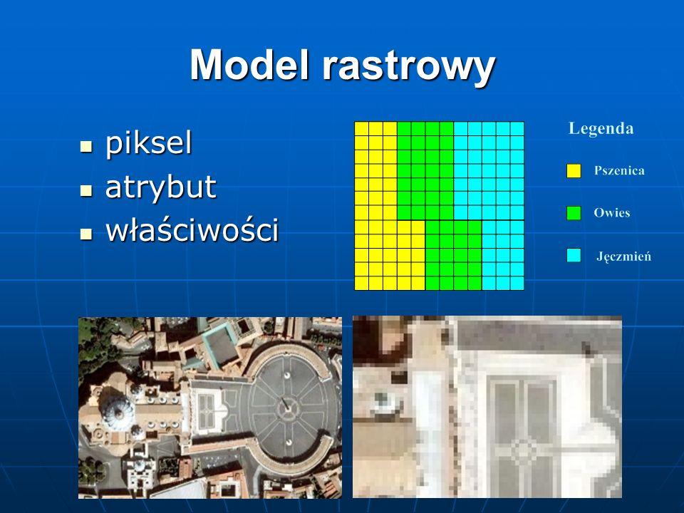 Model rastrowy piksel piksel atrybut atrybut właściwości właściwości