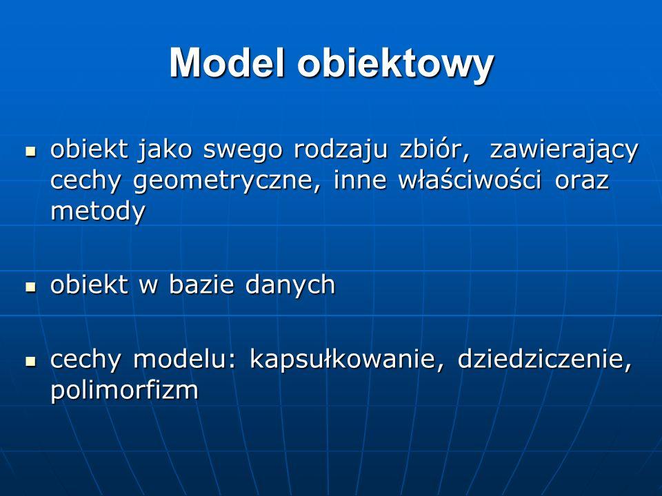 Model obiektowy obiekt jako swego rodzaju zbiór, zawierający cechy geometryczne, inne właściwości oraz metody obiekt jako swego rodzaju zbiór, zawiera