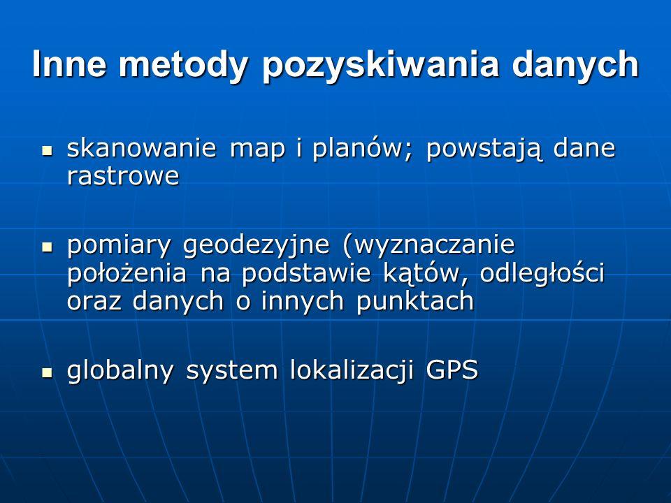 Inne metody pozyskiwania danych skanowanie map i planów; powstają dane rastrowe skanowanie map i planów; powstają dane rastrowe pomiary geodezyjne (wy