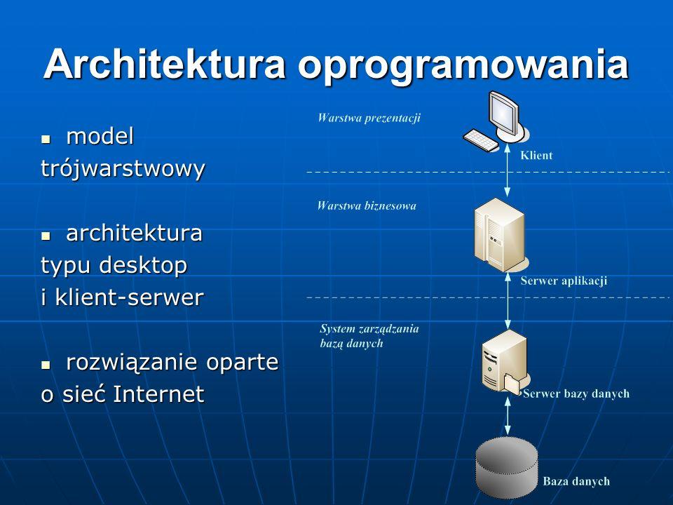 Architektura oprogramowania model modeltrójwarstwowy architektura architektura typu desktop i klient-serwer rozwiązanie oparte rozwiązanie oparte o si