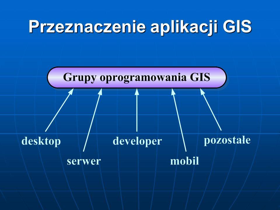 Przeznaczenie aplikacji GIS