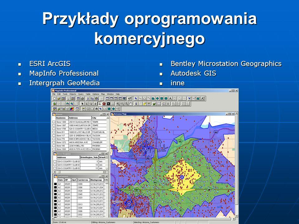 Przykłady oprogramowania komercyjnego ESRI ArcGIS ESRI ArcGIS MapInfo Professional MapInfo Professional Intergrpah GeoMedia Intergrpah GeoMedia Bentle
