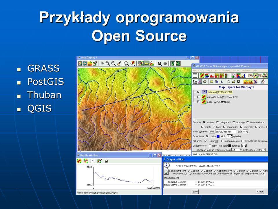 Przykłady oprogramowania Open Source GRASS GRASS PostGIS PostGIS Thuban Thuban QGIS QGIS