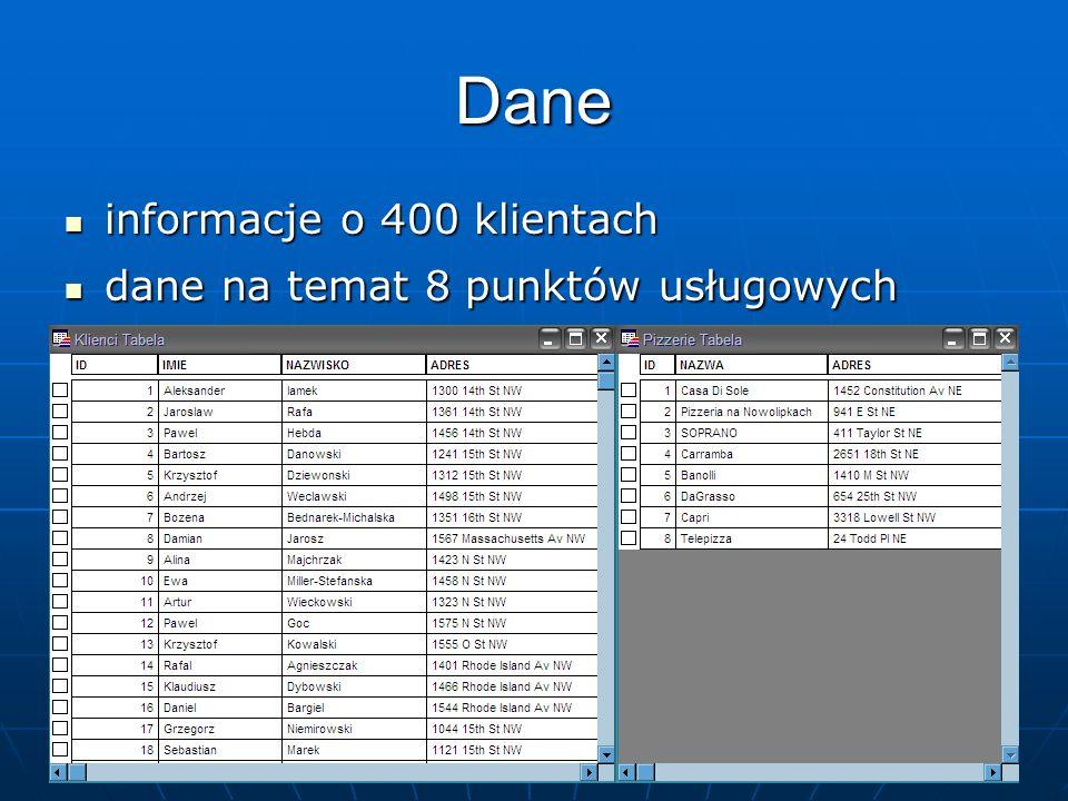Dane informacje o 400 klientach informacje o 400 klientach dane na temat 8 punktów usługowych dane na temat 8 punktów usługowych